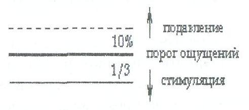 Цзин Да Аппарат Инструкция - фото 3